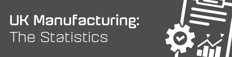 UK Manufacturing - the statistics
